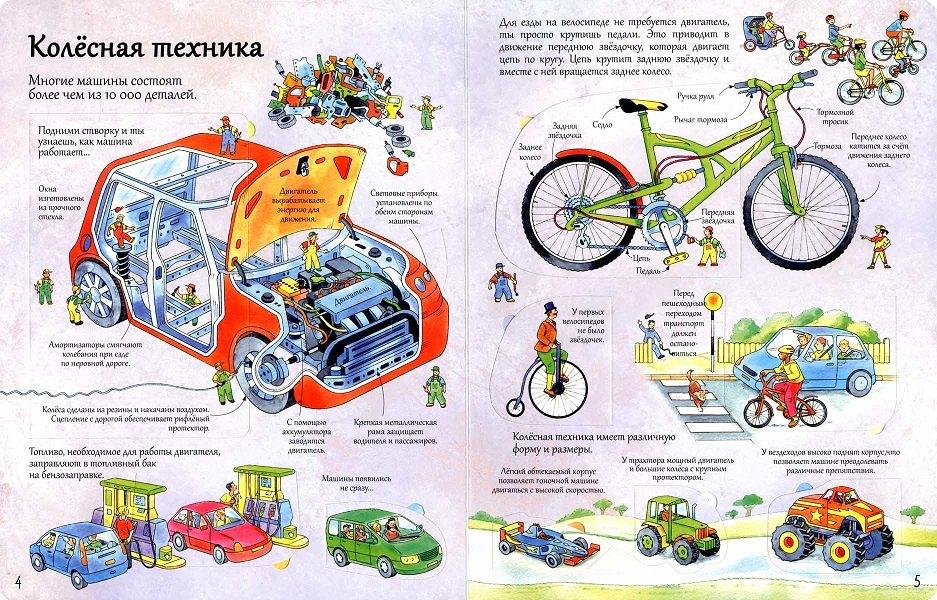 Части машины для детей в картинках, днем