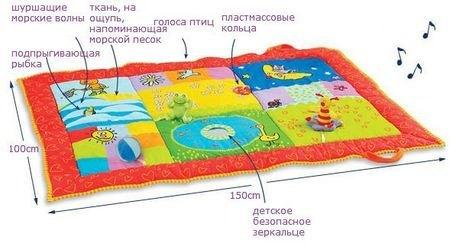 10955 Развивающий коврик с мягкими игрушками фотография 2