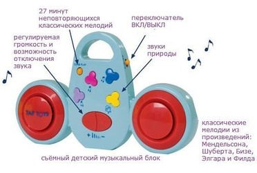 Мобиль Бабочки фотография 4