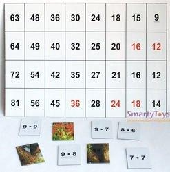 Магнитное пособие Таблица умножения (природа) фотография 2