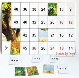 Магнитное пособие Таблица умножения (природа) фотография 3