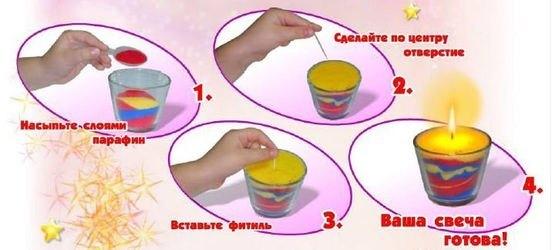 Набор для изготовления свечей Песочные свечи фотография 2