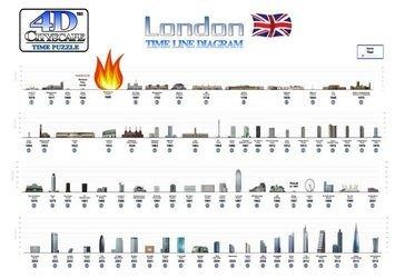 4D Пазл Лондон (1230 дет.) фотография 5