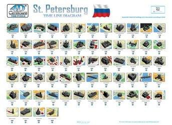 4D Пазл Санкт-Петербург (1245 дет.) фотография 4